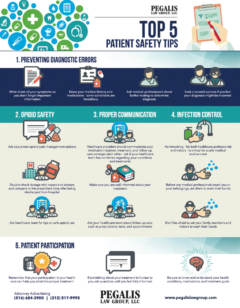 Top 5 Patient Safety Tips