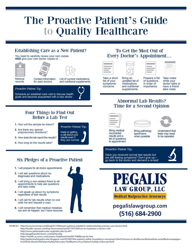 The Proactive Patient's Guide to Quality Healthcare